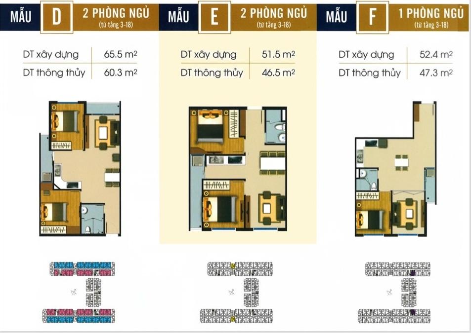Thiết kế căn hộ D E F