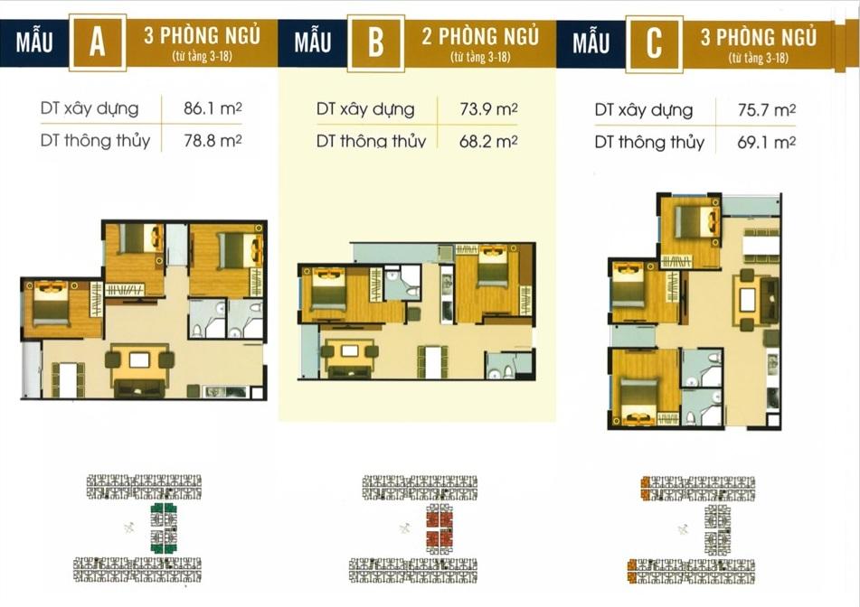 Thiết kế căn hộ A B C
